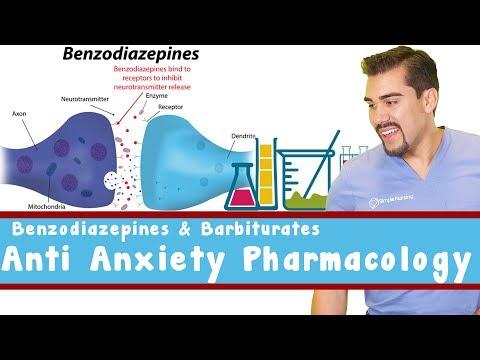 Farmaci per il trattamento di ipertensione e tachicardia