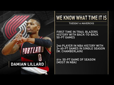 Inside the NBA Reacts to Damian Lillard's 61 Point Game vs Mavericks | August 11, 2020