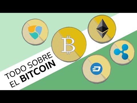 Bitcoin származékok