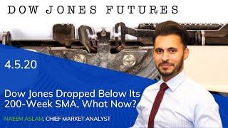 04.05.2020 | Dow Jones Dropped Below Its 200-Week SMA, What Now?