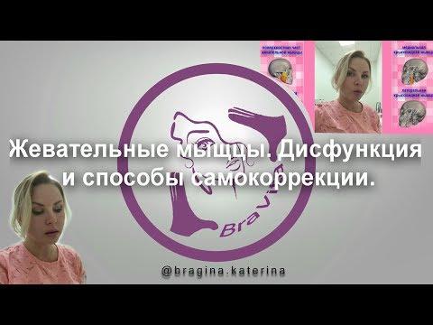 Лекарство от аритмии и гипертонии