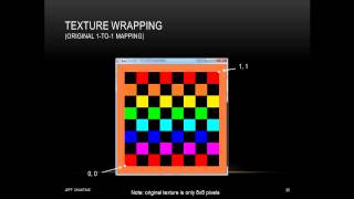 Tutorial 16 - Texture Mapping in OpenGL