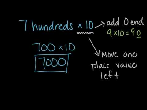 Place value when multiplying and dividing by 10 (video