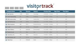 Videos zu VisitorTrack