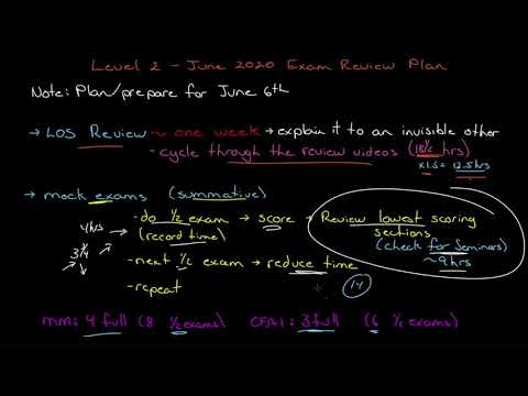 Level 2 Review Plan for the CFA Exam - YouTube