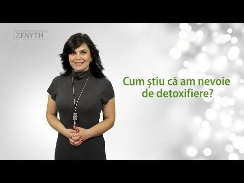Uterine cancer bloating