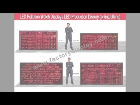 LED Target Vs Actual Display Board