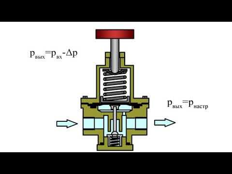 Как устроен регулятор давления воздуха?