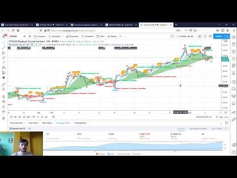 Стратегия бинарных опционов 60 секунд по rs