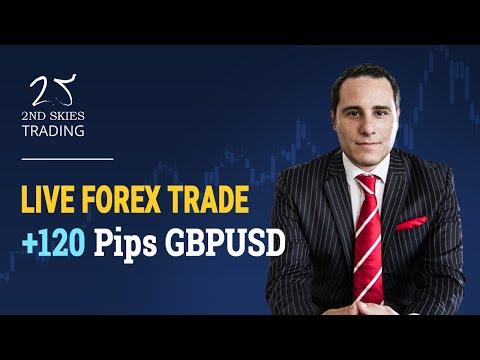 Belajar Trading 03