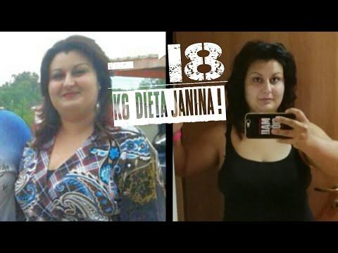 Pierdere în greutate de bumetanide