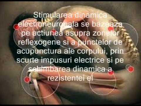 Exerciții pentru ameliorarea durerii în articulația umărului