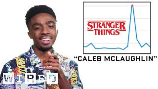 Caleb McLaughlin Explores His Impact on the Internet | Data of Me | WIRED