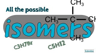 Isomers of Pentane