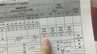 2017 DSE 英文5*五星卷分析