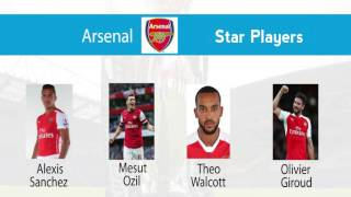 Manchester United Vs Arsenal  Prediction & Head To Head  Barclays Premier League 201617