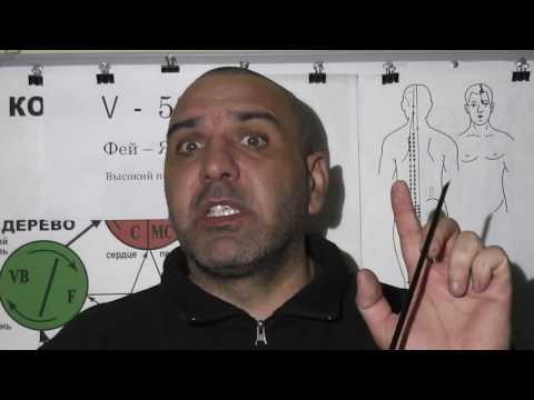 Косметические средства от капилляров на лице