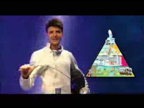 Piramide della Sicurezza Alimentare - Andrea Cassarà