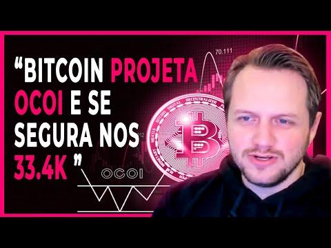 Bitcoin prekybos platformos apžvalga