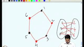 Graph Theory Introduction : Vertex Cover and Independent Set