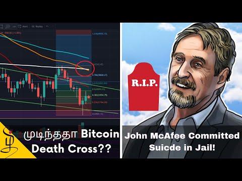 Sfaturi dan trik trading bitcoin