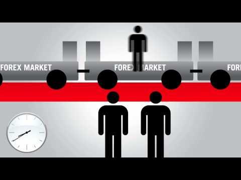 Savaitės prekybos strategijos akcijų