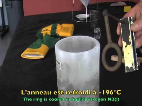 Expérience de S'Gravesand.S'Gravesand ring.Thermal expansion.Dilatation thermique.