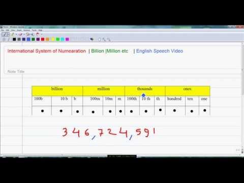 Cbse Class 6 Maths Comparing Numbers Ncert Qa