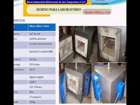 MUFLAS INDUSTRIALES - CATALOGO / www.hinrasac.com