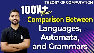 Languages, Machines, Grammers and Important points in TOC | Last Minute Preparation TOC