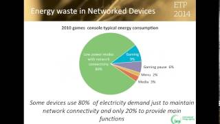Energy Technology Perspectives 2014: Harnessing Electricitys Potential