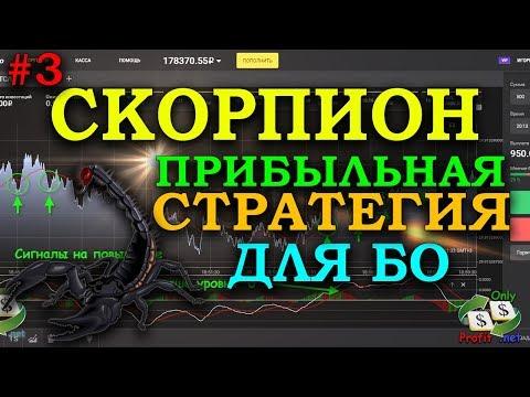 Фонд интернет инвестиций