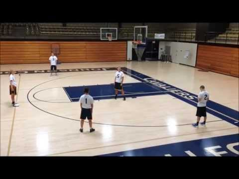 Triangle Zone Offense - Doug Schakel Basketball