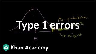 Type 1 Errors
