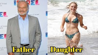 Top Hollywood Celebrity Who Have Most Famous Daughters