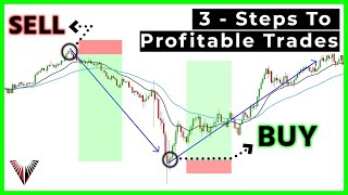 SIMPLE Forex Day Trading Strategy! (Secret To BIG Profits)