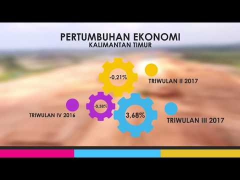 Video Profile Pembangunan Kalimantan Timur 2018