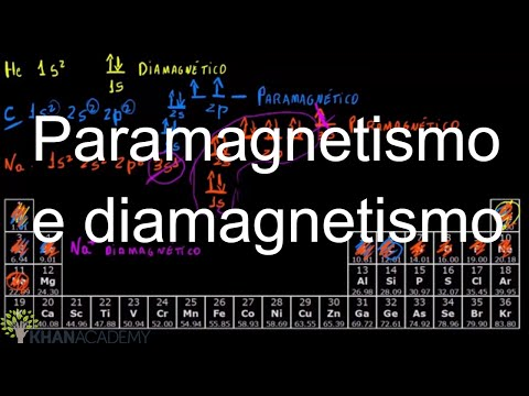 Paramagnetismo e diamagnetismo   Estrutura eletrônica de átomos   Química   Khan Academy