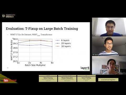 Improving Transformer Optimization Through Better Initialization