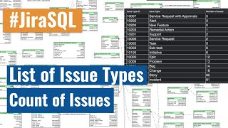 Jira SQL Query - Get issue types with count of issues