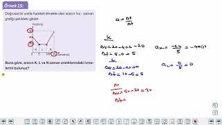 Eğitim Vadisi 9.Sınıf Fizik 10.Föy Hareket-İvme 2 Konu Anlatım Videoları