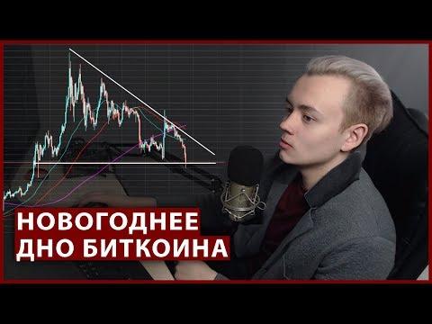 Бинарные опционы с минимальным депозитом от 1 цента