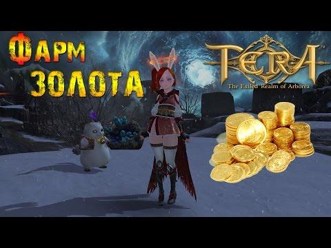 Forex4you украина