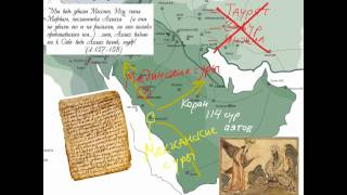 Ислам. Начала религии
