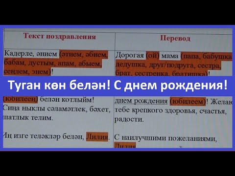 Поздравления на татарском языке / С днем рождения!