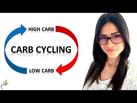 Perdere il peso senza diete il programma