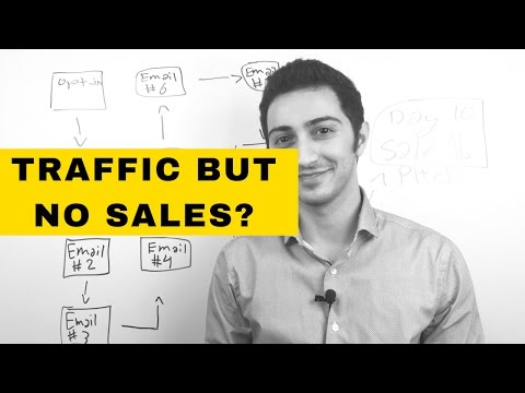 Traffic But No Sales? Here's Why (Affiliate Marketing Guide)