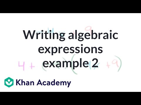 Writing expressions with variables and parentheses