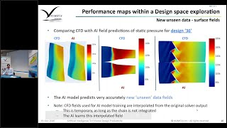 Artificial Intelligence (AI) applied to CFD