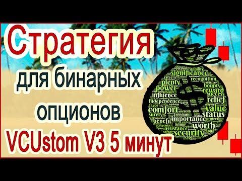 Лучшие бинарные опционы в украине